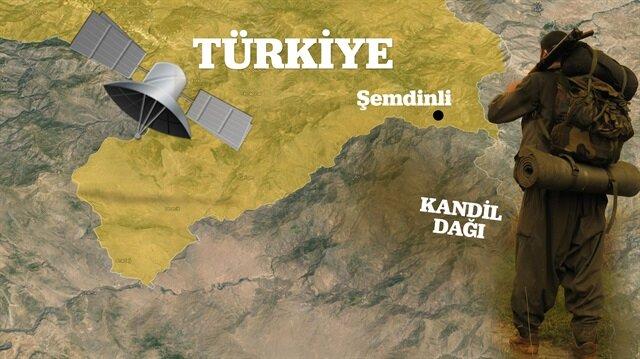 Göktürk-2 Kandil'den istihbarat topluyor