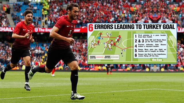 İngiltere Türkiye'nin <br/>golünü konuşuyor
