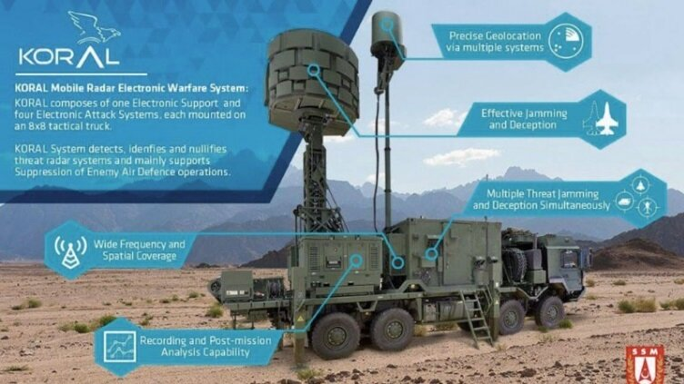 Koral Turkey S Domestically Built Electronic Warfare Radar