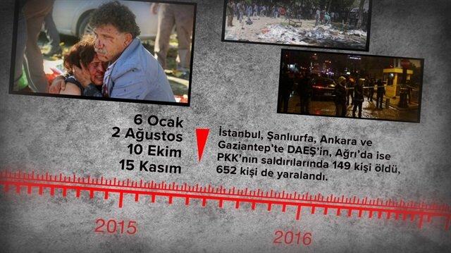 Türkiye'yi kana bulayan canlı bombalar