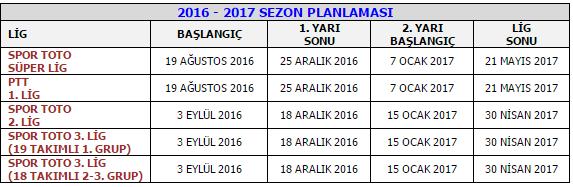 Süper Lig'de 2016-2017 sezonu planlamasının detayları...