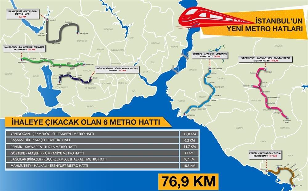 Haliç-Unkapanı Karayolu Tüneli Tüp Geçit Projesi hayata geçiriliyor.