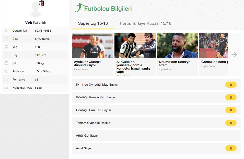 Veli Kavlak'ın oyuncu sayfasını ziyaret etmek için tıklayın.
