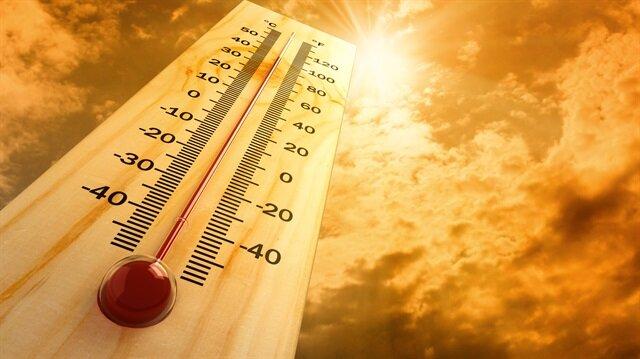 Yüksek sıcaklık ve düşük nem uyarısı