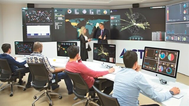 an analysis of turkeys security measures against cyber attacks Jordan's security services have preempted a series of terrorist attacks against  menace of cyber attacks,  border security measures and anti.