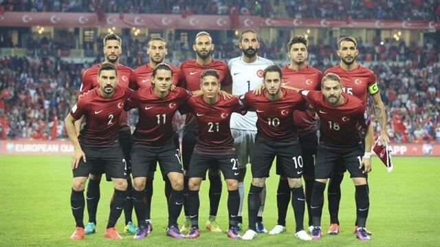 Türkiye FIFA sıralamasındaki yerini korudu