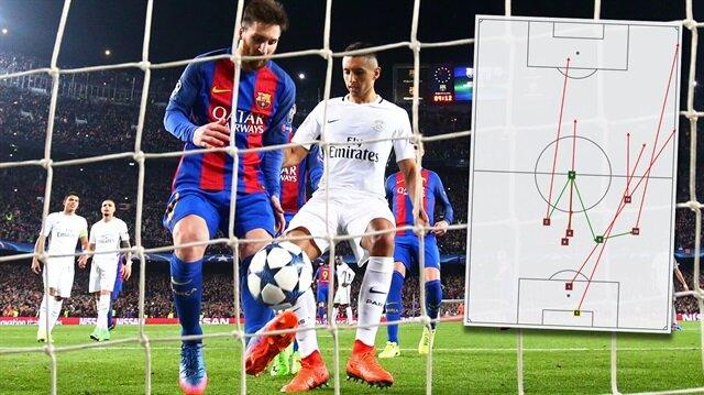 Barcelona-PSG maçında inanılmaz istatistik