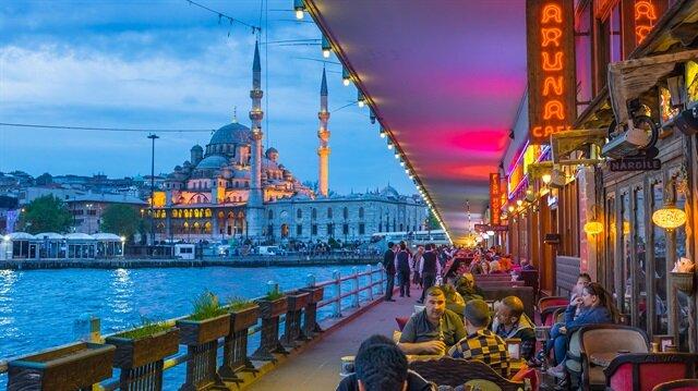 تقرير اقتصادي: إسطنبول تتجاوز 16 دولة في كلفة المعيشة عام 2017