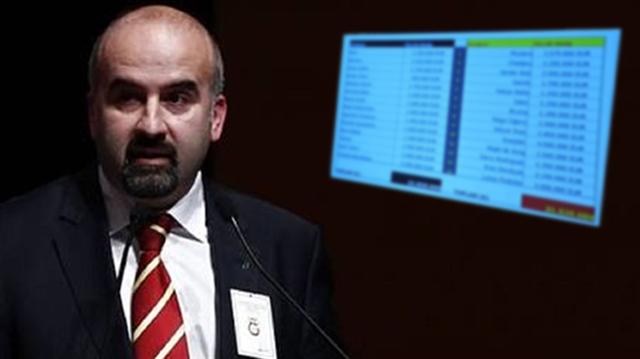 Mali kurulda<br/>'Beşiktaş' örneği