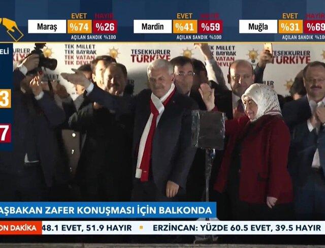 Başbakan Yıldırım: Türkiye kazandı