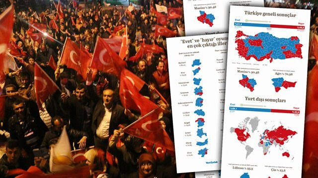 Anayasa değişikliğine ilişkin halk oylamasında kesin olmayan sonuçlar açıklandı.