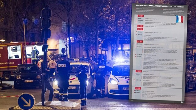 Fransa'da seçim ayarlı saldırılar dikkati çekiyor