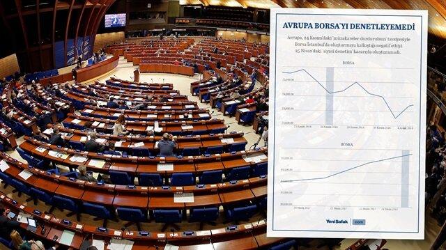 Avrupa Birliği'nden ikinci hamle: Bu kez Borsa hız kesmedi!