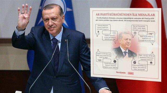 Erdoğan'a Köln ve Düsseldorf'tan da olumsuz yanıt