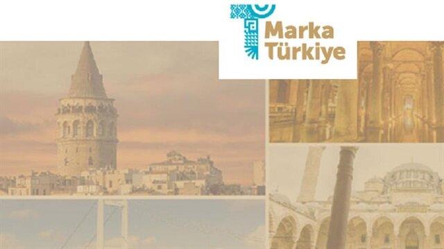 Marka Türkiye 2017