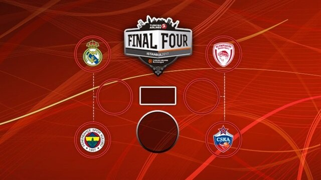 THY Avrupa Ligi Dörtlü Finalinde son durum
