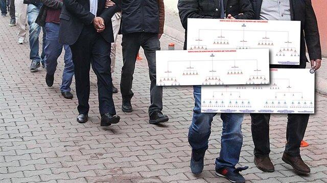 FETÖ'nün 'mahrem asker abilerine' operasyon: 30 gözaltı
