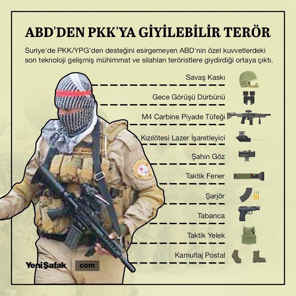 İNFOGRAFİK: Suriye'de PKK terör örgütüne ABD'nin askeri desteği artmaya devam ediyor. (İnfografik: Tunç Çevik)