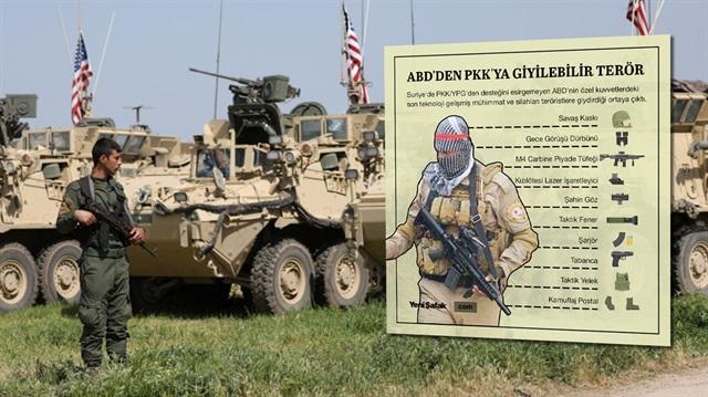ABD Suriye'de teröristlere silah ile ilgili görsel sonucu