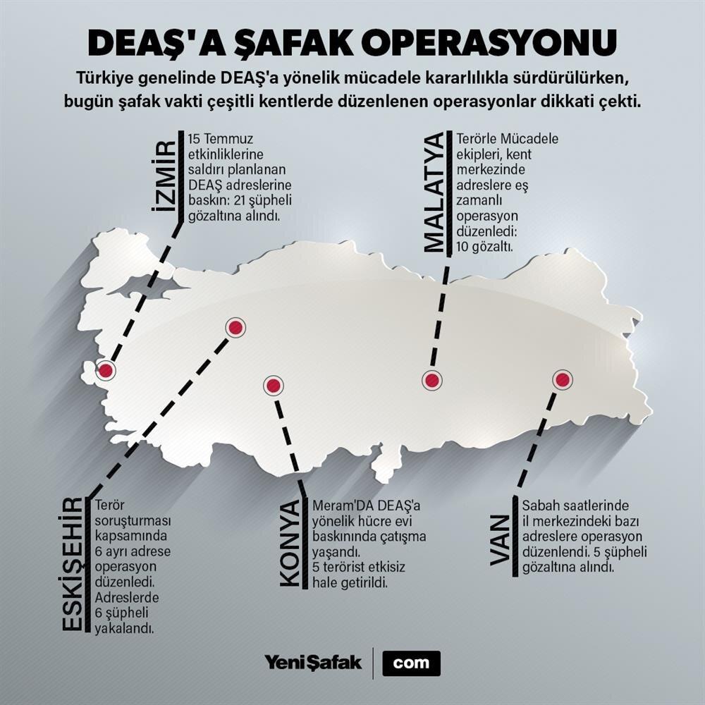 İNFOGRAFİK: Yurt genelinde operasyonlar sürerken, sabah saatlerinde çeşitli illerdeki operasyonlar başarıyla tamamlandı. (İnfografik: Tunç Çevik)