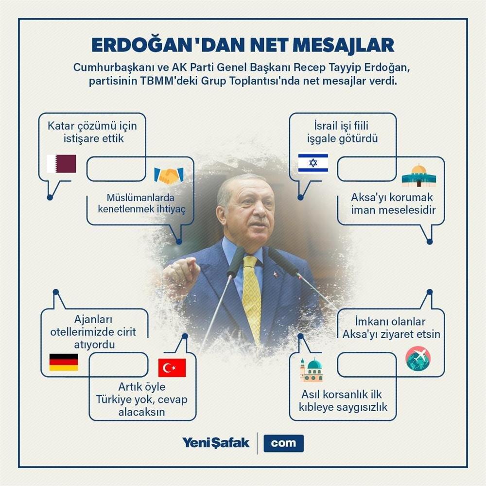 İNFOGRAFİK: Cumhurbaşkanı Erdoğan'dan Türkiye, Kudüs ve Katar için çok önemli mesajlar. (İnfografik: Emir Ece)