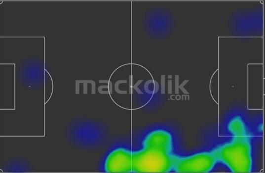 Mariano'nun maç içerisindeki ısı haritası.