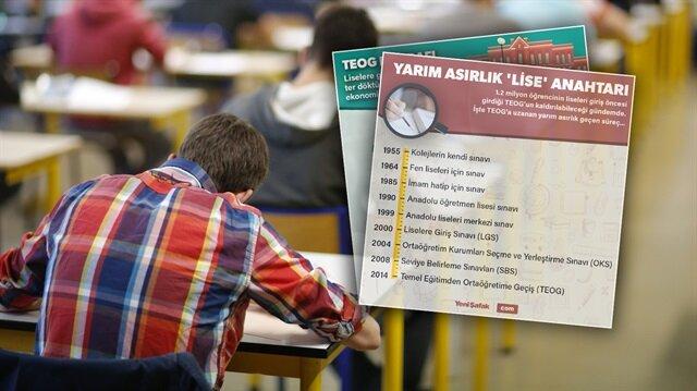 TEOG kaldırıldı: İşte Türkiye'nin 'TEOG' tarihi!