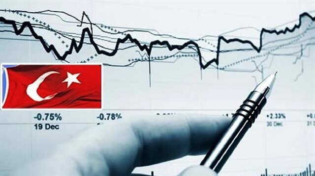 تركيا أجرت إصلاحات هامة لجذب الاستثمار الدولي
