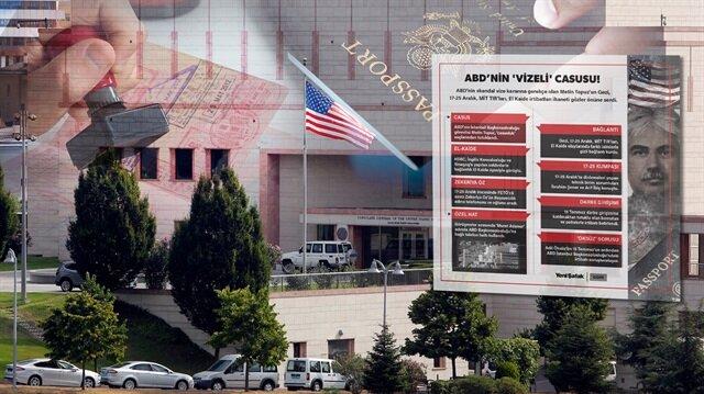 ABD'nin Türkiye'deki kirli işlerinin adamı: Metin Topuz