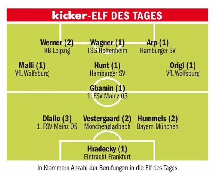 Yunus Mallı, Bundesliga'da son haftanın en iyi 11'inde gösterildi.