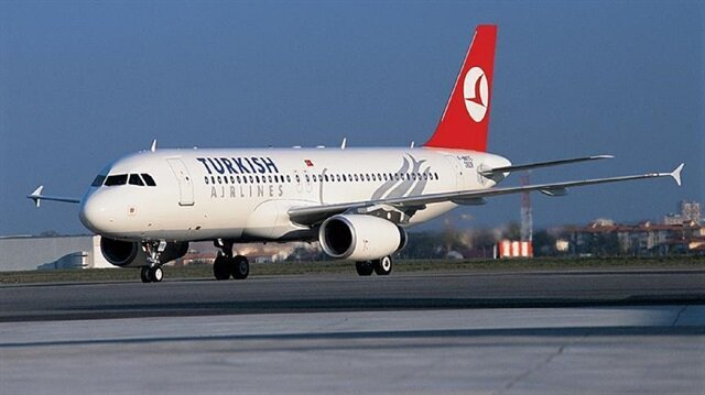 Turkish Airlines starts new real estate investment firm