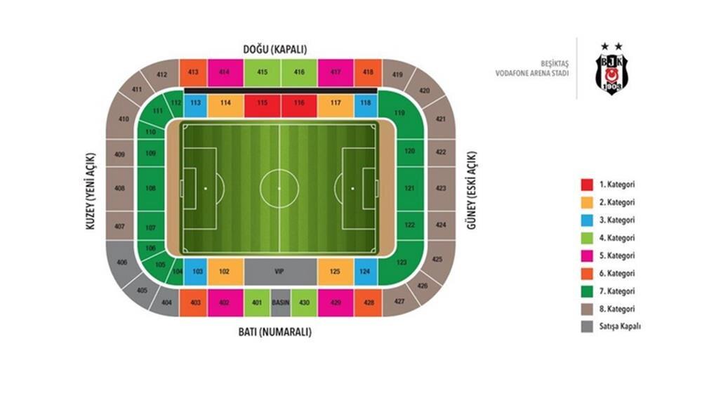 Beşiktaş'ın kombine fiyatları ne kadar? Vodafone Arena!