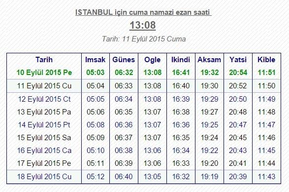 İstanbul Cuma namaz vakti – Diyanet namaz vakitleri ve ...