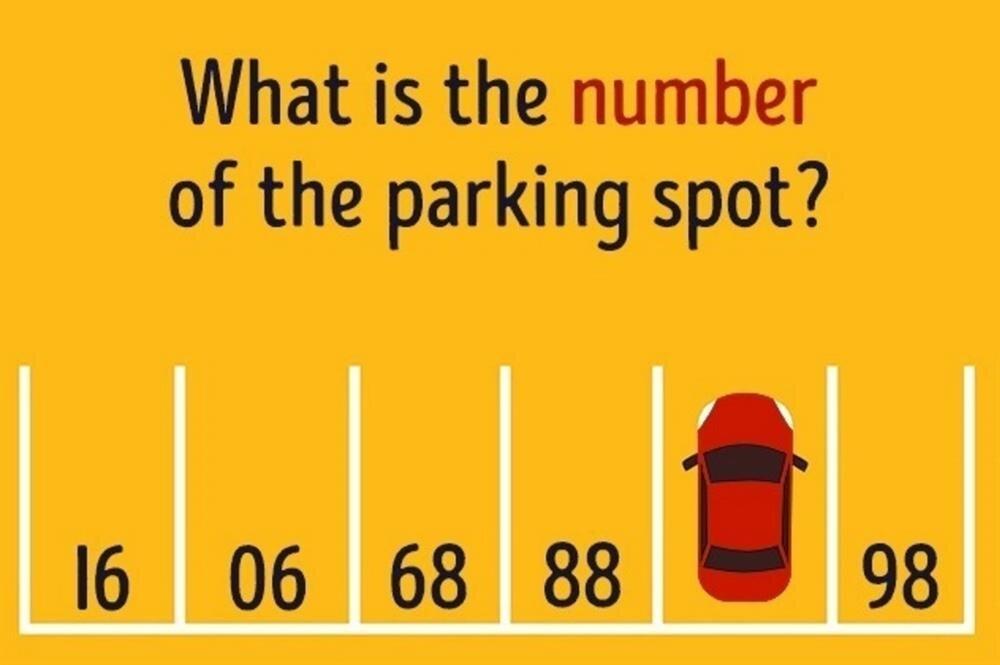 Ehliyet yırttıran soru: Araba kaç numaralı cebe park etmiştir?