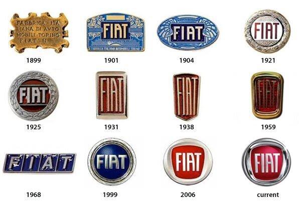 Ünlü markaların isim ve logolarındaki şaşırtıcı sırlar