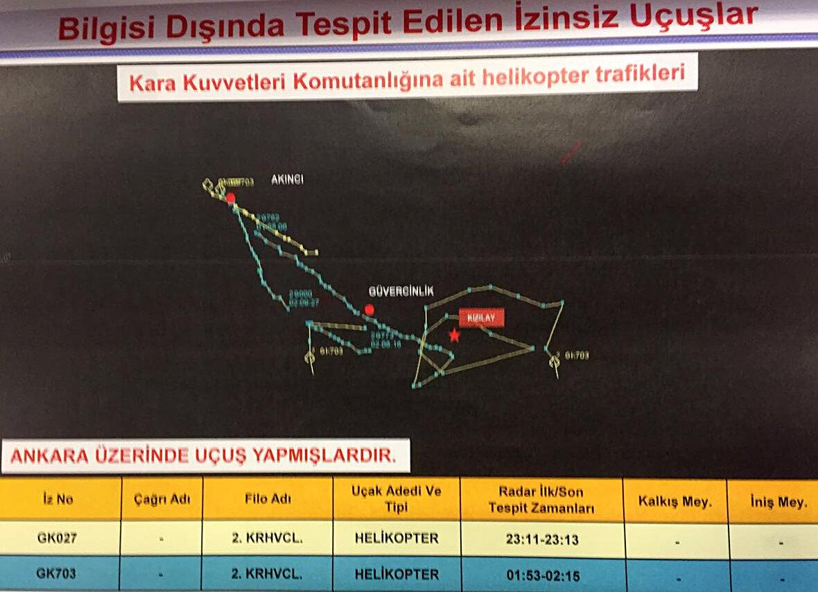Helikopterlerin Ankara ve çevresinde yoğun şekilde uçtukları tespit edildi.