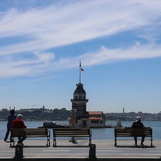 Turkey's daily coronavirus case count under 14,500