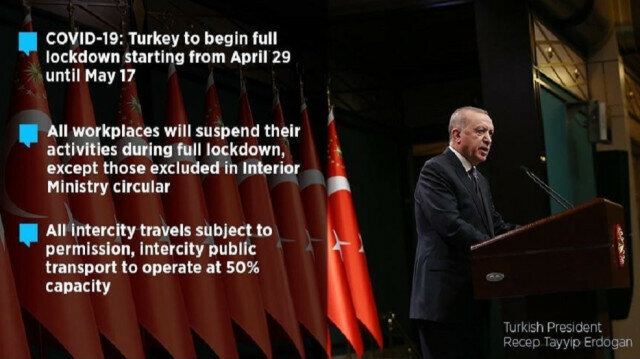 COVID-19: Turkey announces full lockdown from Thursday