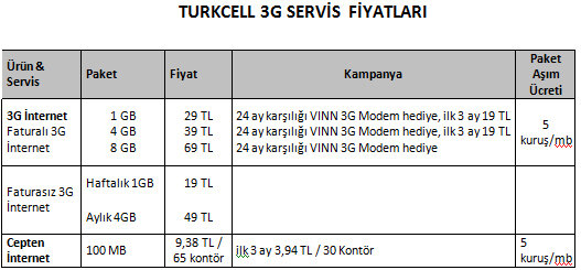 3G Turkcell Tarifeleri