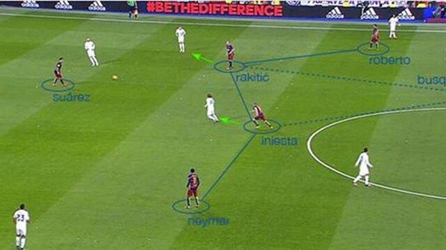 Futbolda sistemler ve meşhur 'tiki-taka'