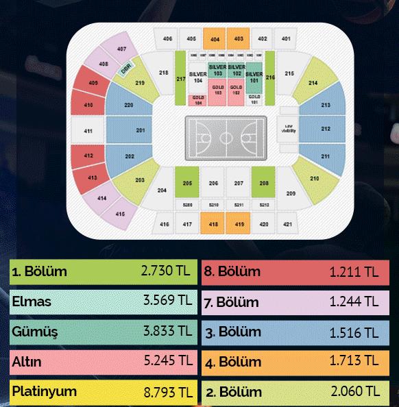 Berlin'deki Dörtlü Final'in bilet fiyatları dudak uçuklattı.
