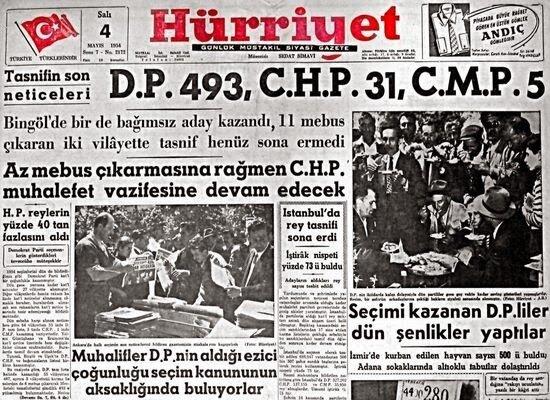1962 yılında İsmet İnönü Başbakanlığında ikinci koalisyon hükümeti kuruldu.