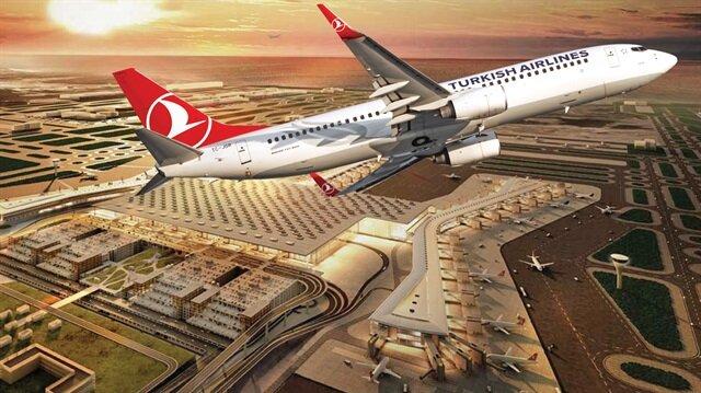 türk hava yolları 3 havalimanı ile ilgili görsel sonucu