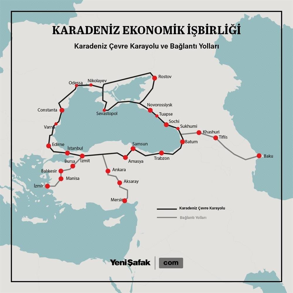 Karadenizin ana çevre sorunları
