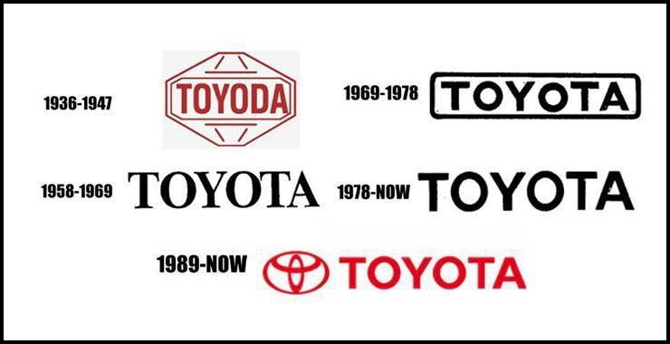 toyota logo changes Need an oil change, brake inspection, tire rotation or another quick fix take  advantage of toyota express maintenance, available at le mieux & son toyota.