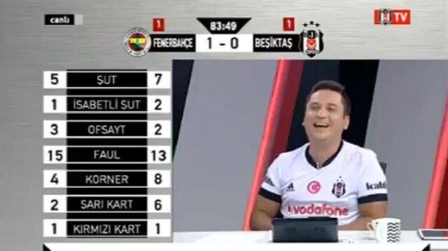 Fenerbahçe lehine verilen penaltı ve Atiba'ya gösterilen kırmızı karta BJK TV spikeri gülerek tepki gösterdi.