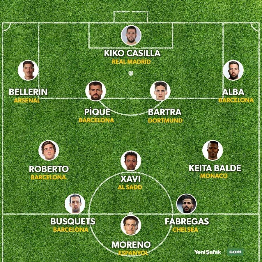 İspanya, Primera. İspanyol Futbolunun Kısa Tarihi