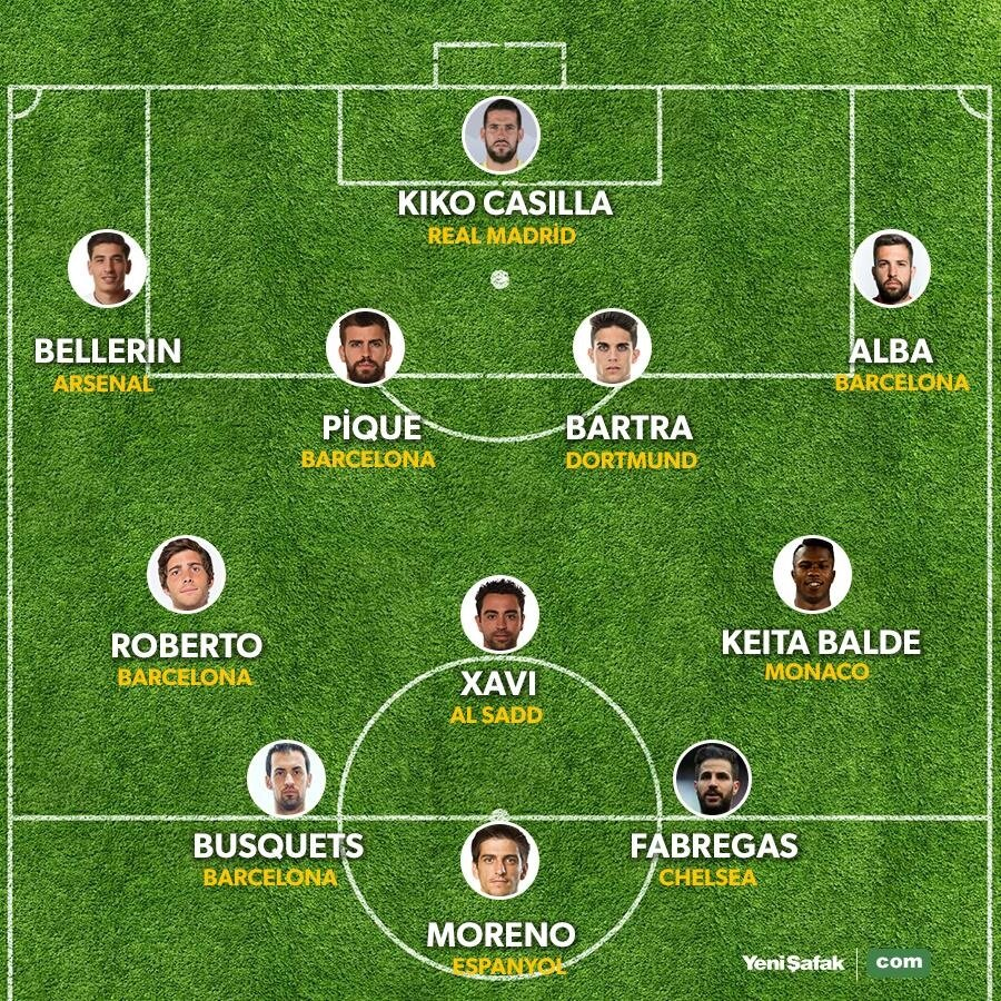 Katalonya milli takımı 11'i...