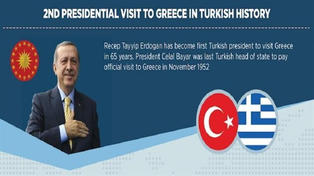 Second presidential visit to Greece in Turkish history