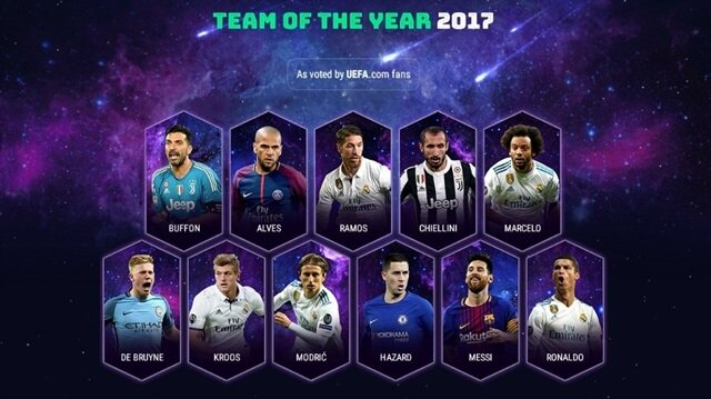 Ronaldo, Messi, de Bruyne named in Year 2017 UEFA Team